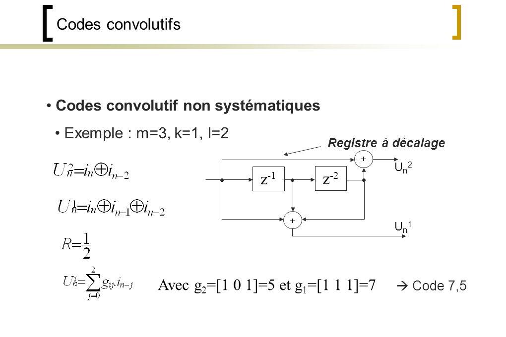 Codes convolutifs z-1 z-2 Avec g2=[1 0 1]=5 et g1=[1 1 1]=7